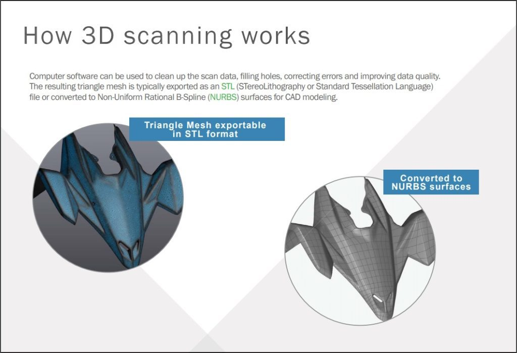 3dscanning_how-it-works2
